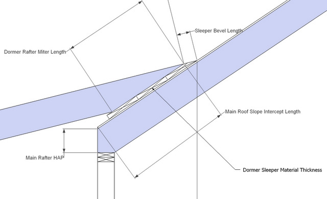 how to cut windows into a colourbond shed