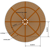 Circular Tower Structural Ring Rafter Calculator