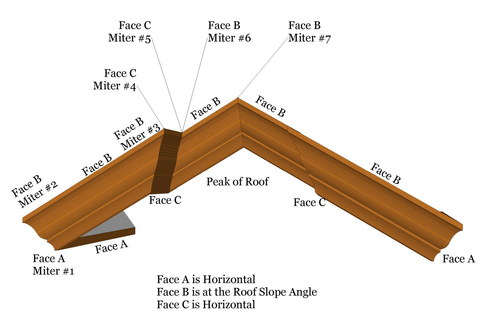 Rake Crown Moulding Miter Angles